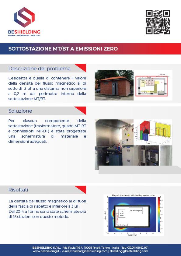 02-use-case-zeroemission-copy